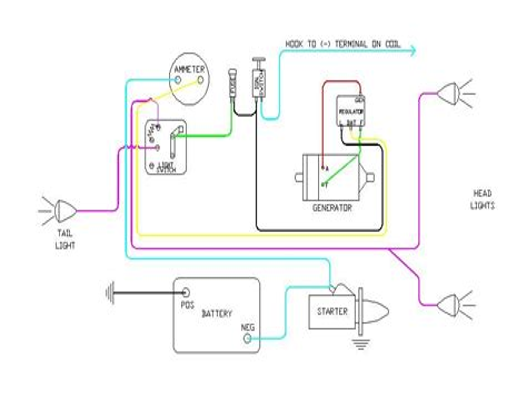 free download ebooks Ih Super C Wiring Diagram