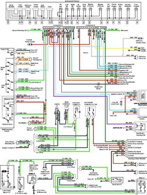 free download ebooks Instrument Panel Wiring Diagram