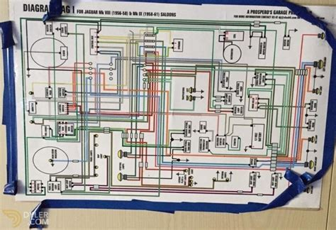 free download ebooks Jaguar Mk Ix Wiring Diagram