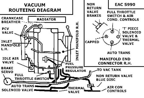free download ebooks Jaguar Xjs Vacuum Diagram