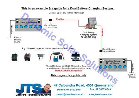 24 volt battery wiring diagram images jamies 12 volt camper wiring diagrams campertrailers