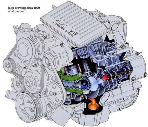 free download ebooks Jeep 4 7 Engine Diagram