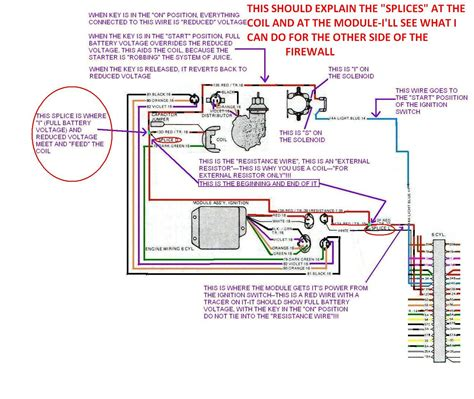 free download ebooks Jeep Cj5 Ignition Wiring Diagram