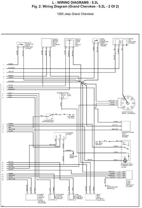 free download ebooks Jeep Grand Cherokee 1995 Wiring Diagram