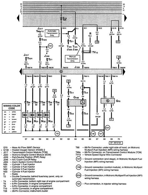 free download ebooks Jetta Wiring Diagrams
