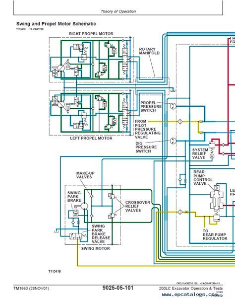 free download ebooks John Deere 200 Lc Service Manual.pdf