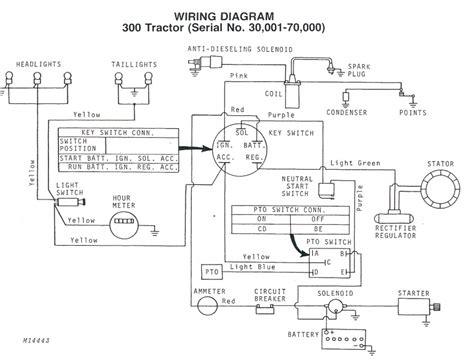 free download ebooks John Deere 300 Garden Tractor Wiring Diagram
