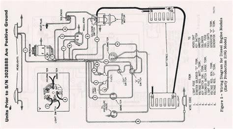free download ebooks John Deere 310g Wiring Diagram