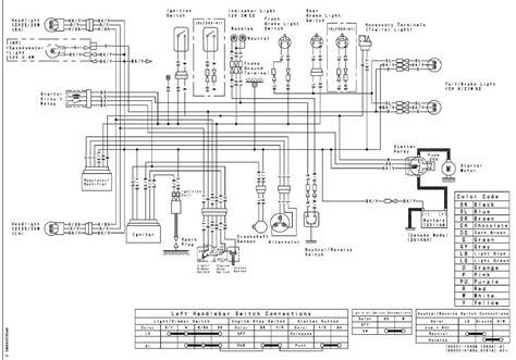free download ebooks Kawasaki 220 Wiring Diagram