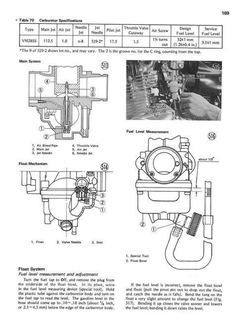 free download ebooks Kawasaki Kz 900 Z1a Service Manual.pdf