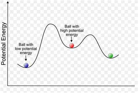 free download ebooks Kinetic Energy Diagram Chemistry