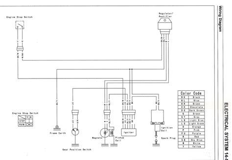 free download ebooks Klx 110 Wiring Diagram