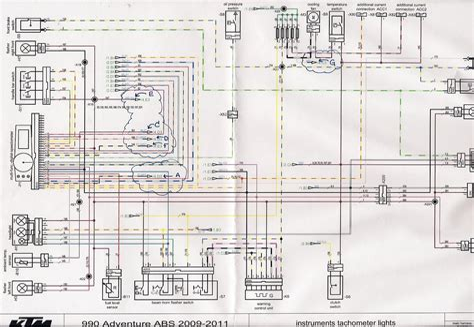 free download ebooks Ktm Adventure 990 Wiring Diagram