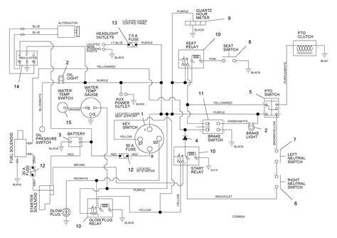 free download ebooks Kubota Mower Wiring Diagram