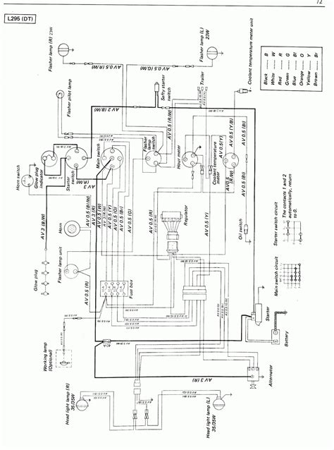 free download ebooks Kubota Wiring Diagram Service Manual