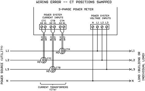 free download ebooks L2 V Wiring Diagram