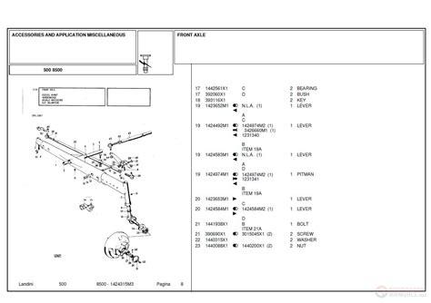 free download ebooks Landini 8500 Workshop Manual.pdf