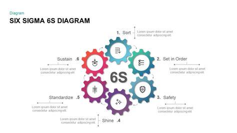 free download ebooks Lean Six Sigma Contingency Diagram