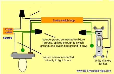 free download ebooks Light Fixture Wiring Diagram