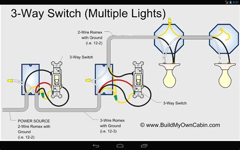 free download ebooks Light Switch Wiring Diagrams Multiple Lights