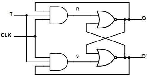 free download ebooks Logic Diagram For T Flip Flop