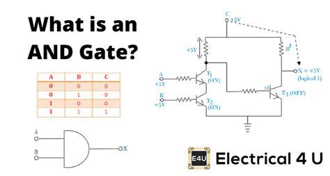 free download ebooks Logic Gates Diagram Engine Schematic