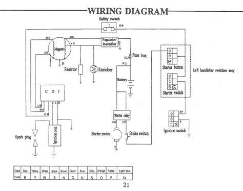 free download ebooks Loncin 110 Atv Wiring Diagram