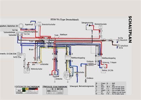 free download ebooks Loncin 4 Wheeler Wiring Diagram