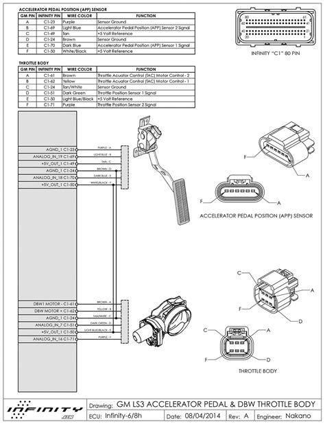 free download ebooks Ls3 Throttle Wiring Diagram
