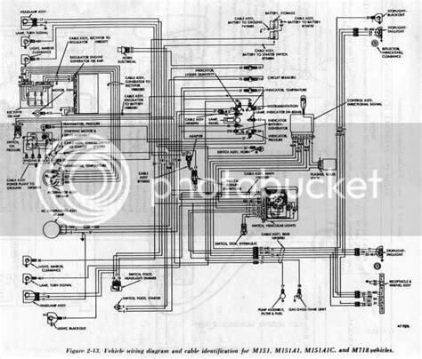 free download ebooks M151 Wiring Diagram