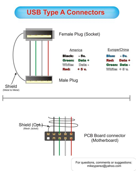 free download ebooks Male Usb Wiring Diagram