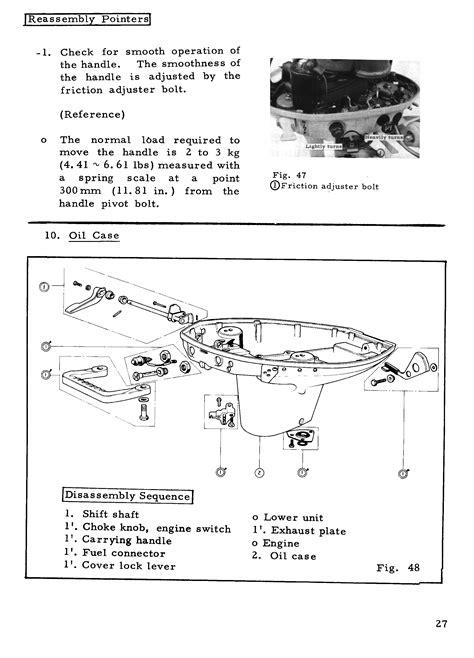 free download ebooks Manual In File Honda B75 Twin.pdf