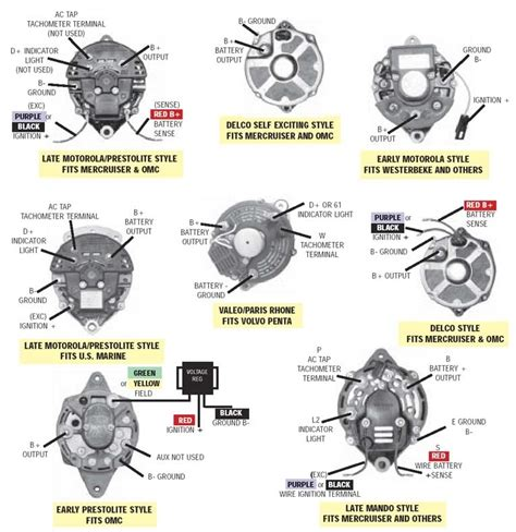 free download ebooks Marine Alternator Wiring Diagram