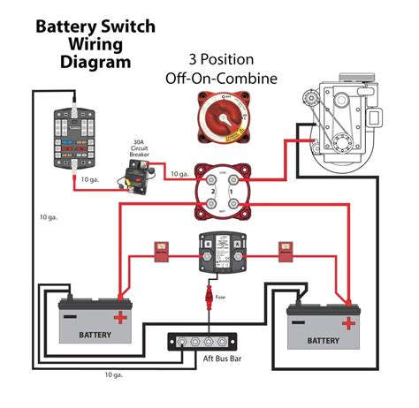 free download ebooks Marine Dual Battery Switch Wiring Diagram