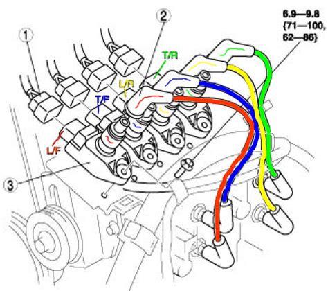 free download ebooks Mazda Rx 8 Spark Plug Wire Diagram