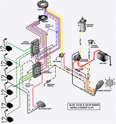 free download ebooks Mercury 115 Outboard Wiring Diagram