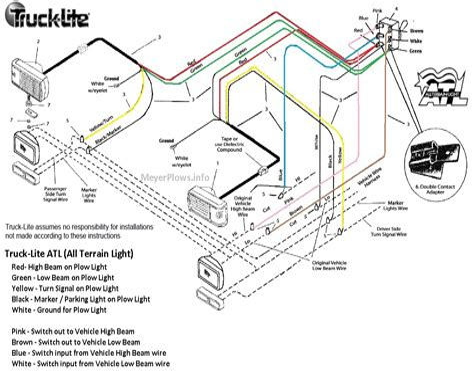 free download ebooks Meyer Reader Sp Motor Diagram