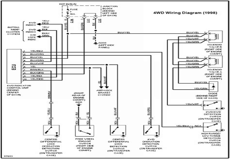 free download ebooks Mitsubishi L200 Ecu Wiring Diagram