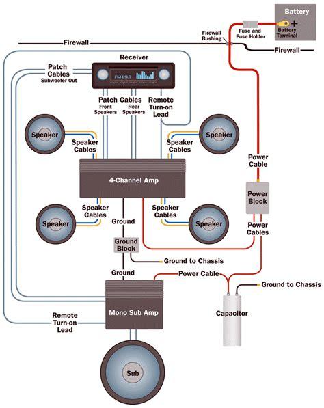 free download ebooks Mono Car Amp Wiring Diagram