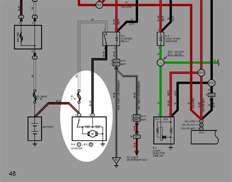free download ebooks Mr2 Central Locking Wiring Diagram