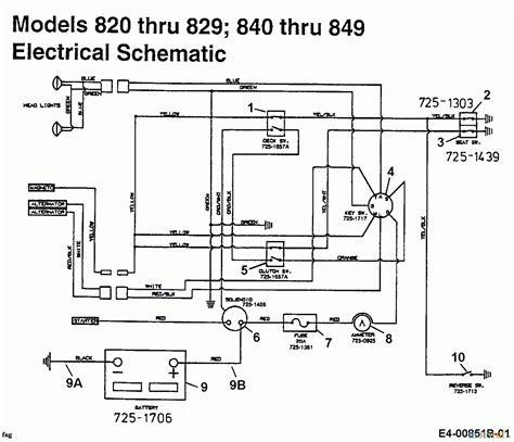 free download ebooks Mtd Fuses Diagram