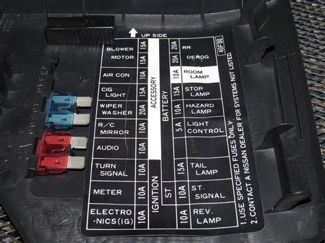 free download ebooks Nissan 97 240sx Fuse Box