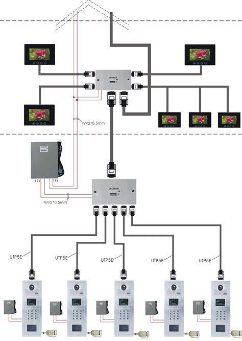 free download ebooks Nutone Intercom Speaker Wiring Diagram
