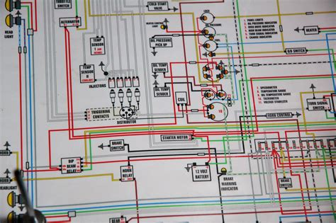 free download ebooks Painless Wiring Diagram Chevy