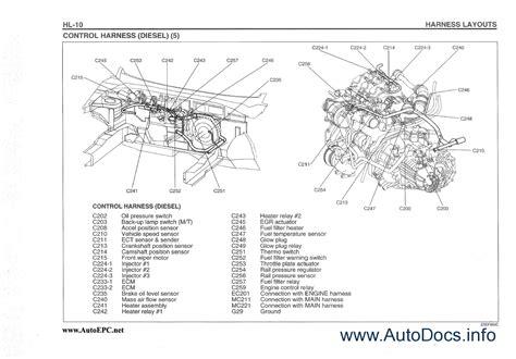 free download ebooks Parts Vehicles Car Manual.pdf
