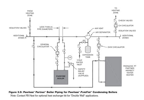free download ebooks Peerless Boiler Wiring Diagram