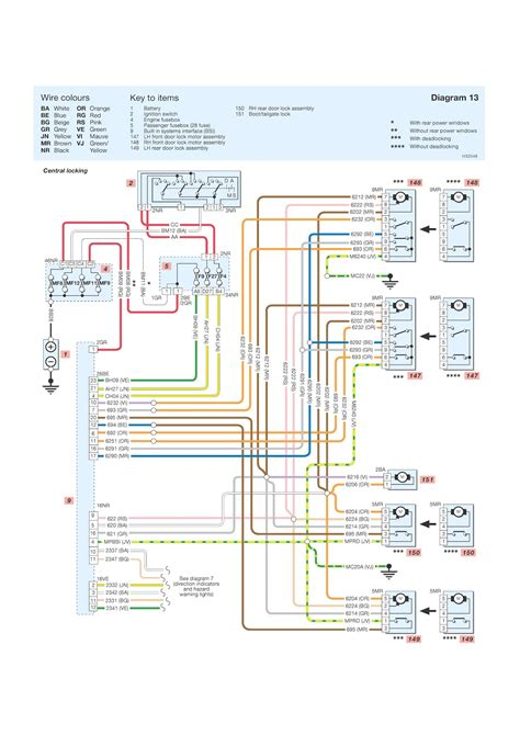 peugeot 206 wiring diagram stereo images peugeot 206 wiring diagram