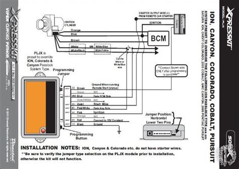free download ebooks Pljx Equinox Wiring Diagram