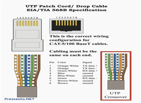 free download ebooks Poe Cat 5 Wiring Diagram