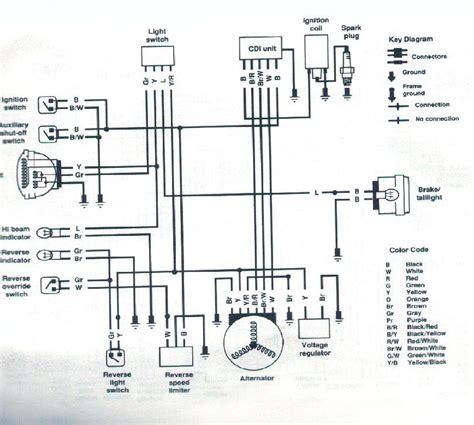 free download ebooks Polaris 250 Wiring Diagram
